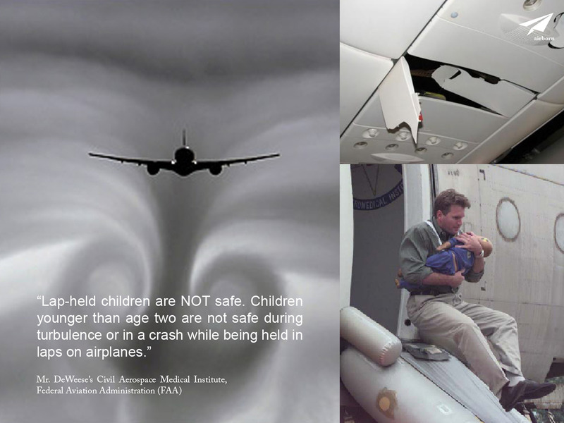 AirBorn是专为乘坐飞机的宝宝设计的。今年,有2200万婴儿乘坐飞机,预计到2020年将会有4380万婴儿乘坐飞机,平均每天有12万婴儿。然而,目前市场上没有一款适合宝宝的飞机座驾。关于亲子舒适方面的产品通常非常有潜力。此外,增加婴儿的舒适度对于飞机上的其他乘客来说也是非常有益处的。AirBorn有三种优势:比低技术的产品更加抗震,使婴儿处于更加安全的状态;能够在紧急疏散的情况下保护婴儿的头部;便于使用救生衣。 设计师:Malin Grummas 德国,慕尼黑